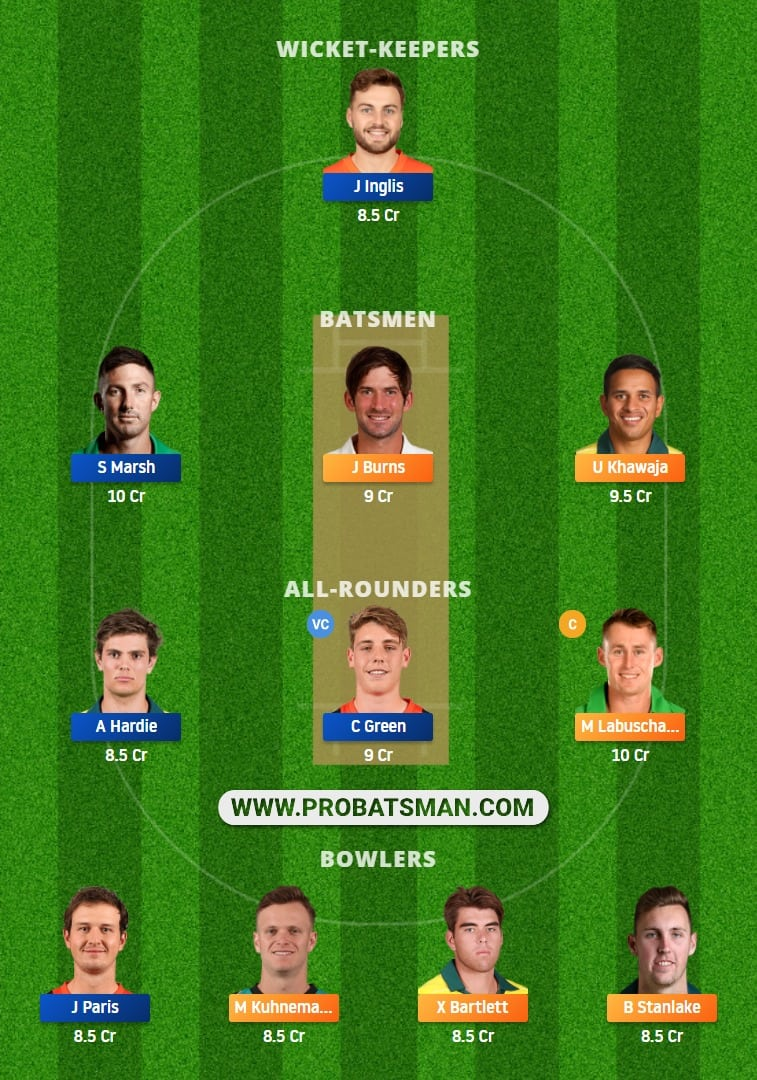 QUN vs WAU Dream11 Fantasy Team Prediction