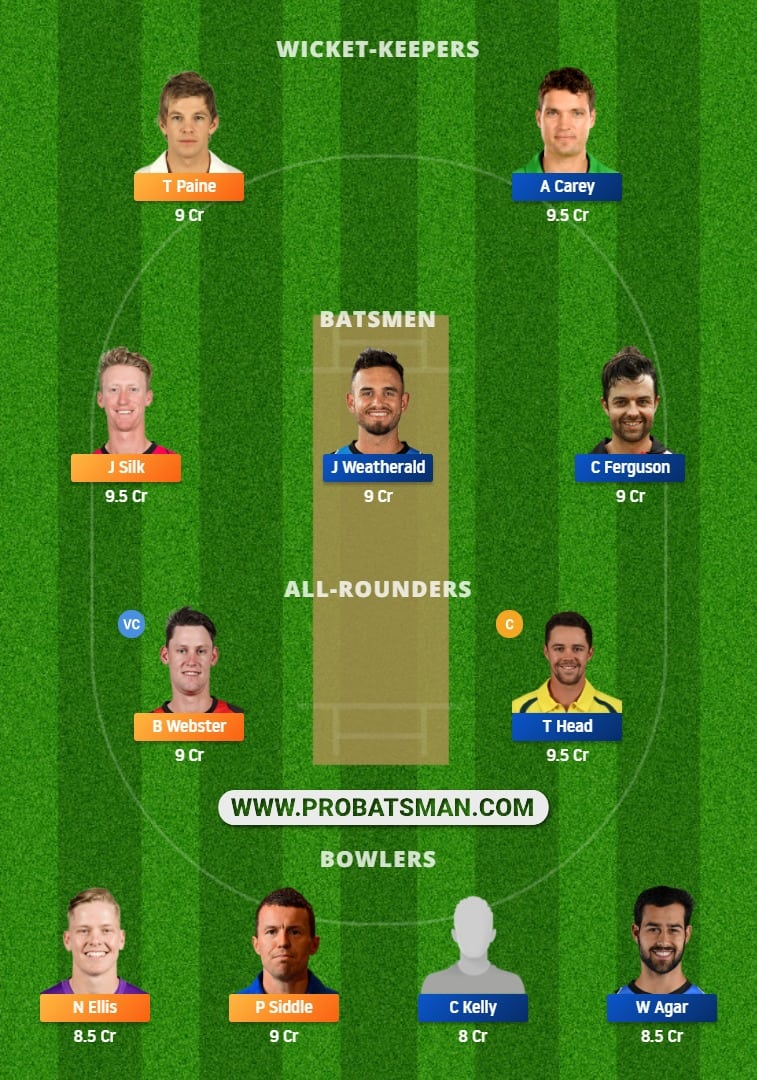 TAS vs SAU Dream11 Fantasy Team Prediction