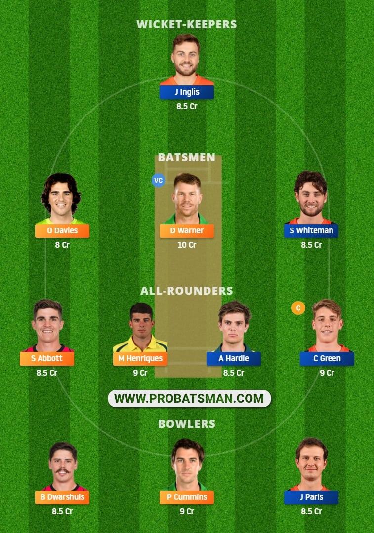 NSW vs WAU Dream11 Fantasy Team Prediction