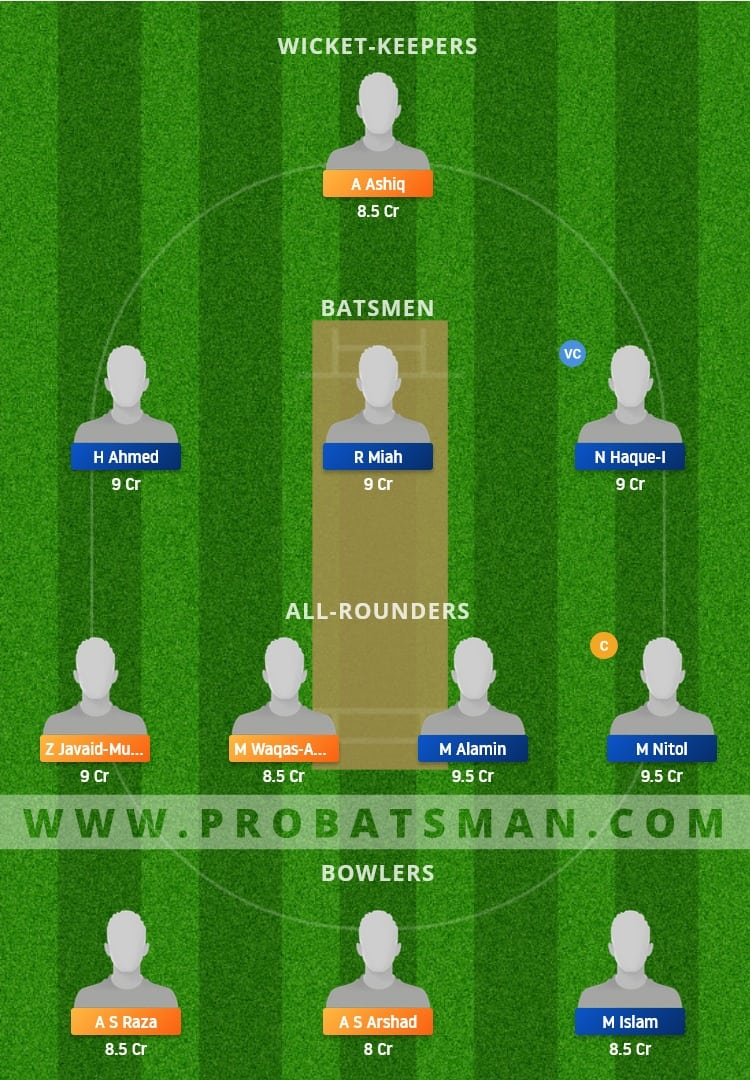 TRA vs VEN Dream11 Fantasy Team Prediction