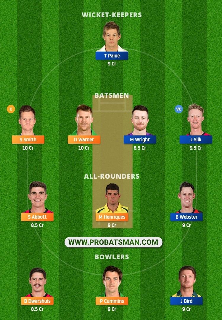 NSW vs TAS Dream11 Fantasy Team Prediction