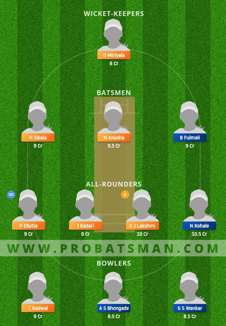 AND-W vs VID-W Dream11 Fantasy Team Prediction