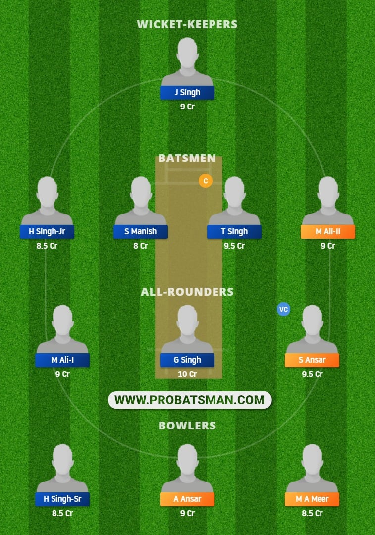 TRS vs PUW Dream11 Fantasy Team Prediction