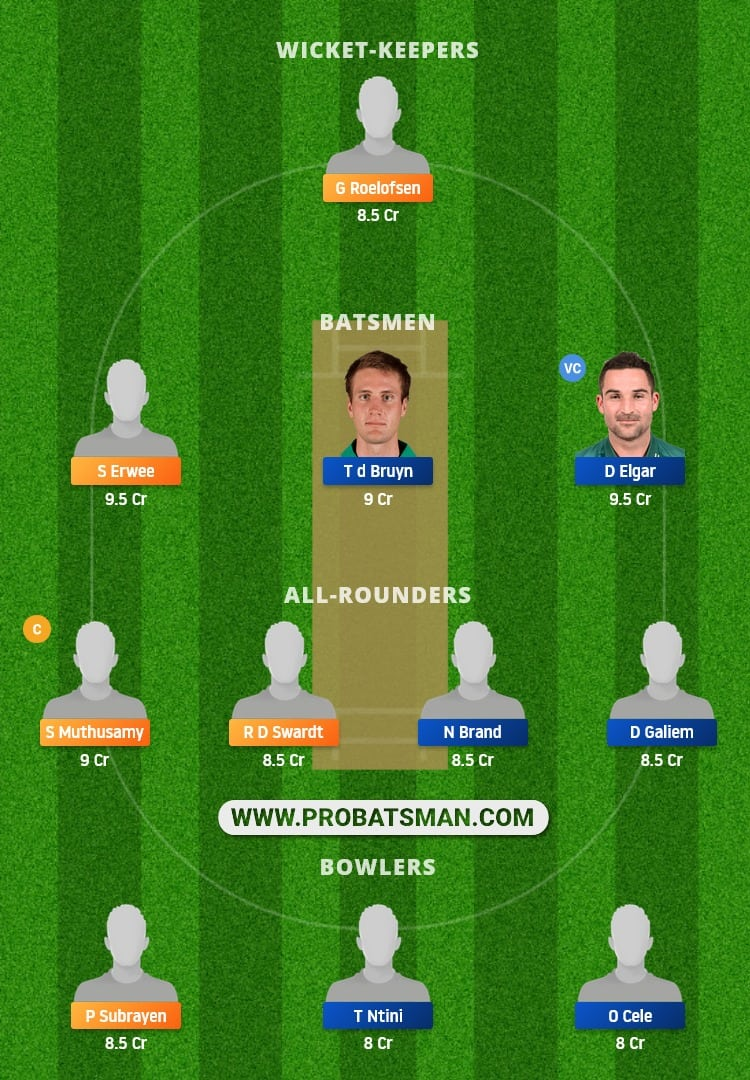 DOL vs TIT Dream11 Fantasy Team Prediction