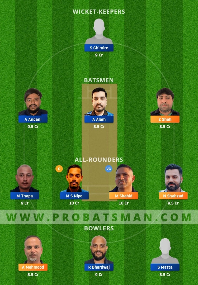 MAL vs GOR Dream11 Fantasy Team Prediction