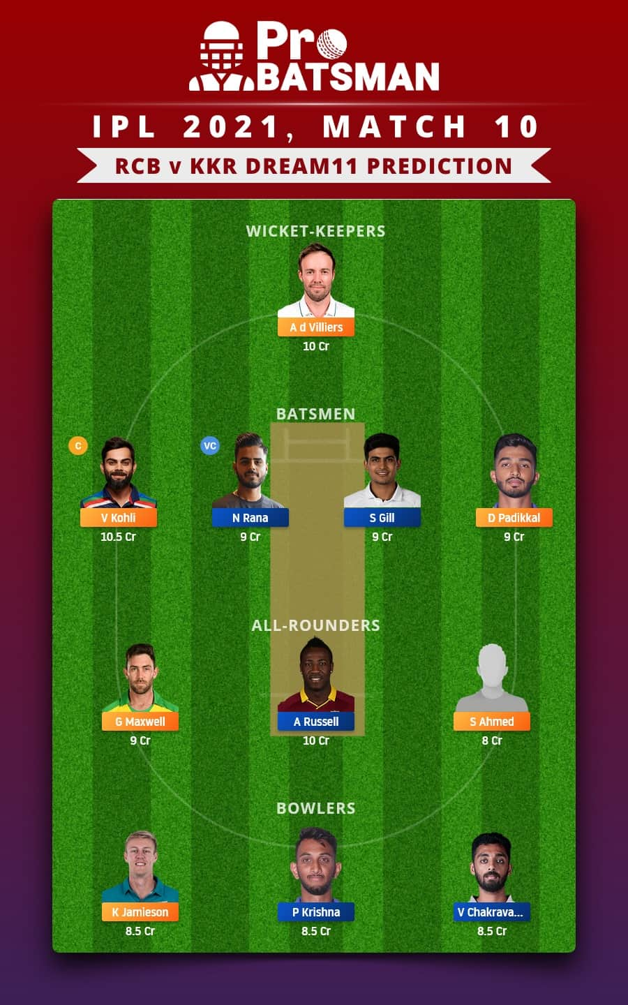 RCB vs KKR Dream11 Fantasy Team Prediction