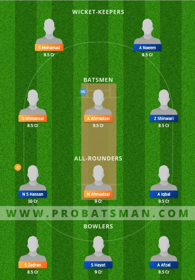 VIA vs PKC Dream11 Fantasy Team Prediction