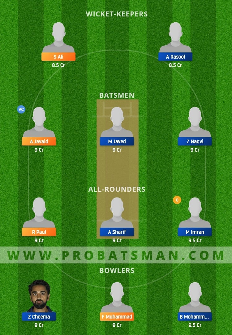 BU vs FT Dream11 Fantasy Team Prediction