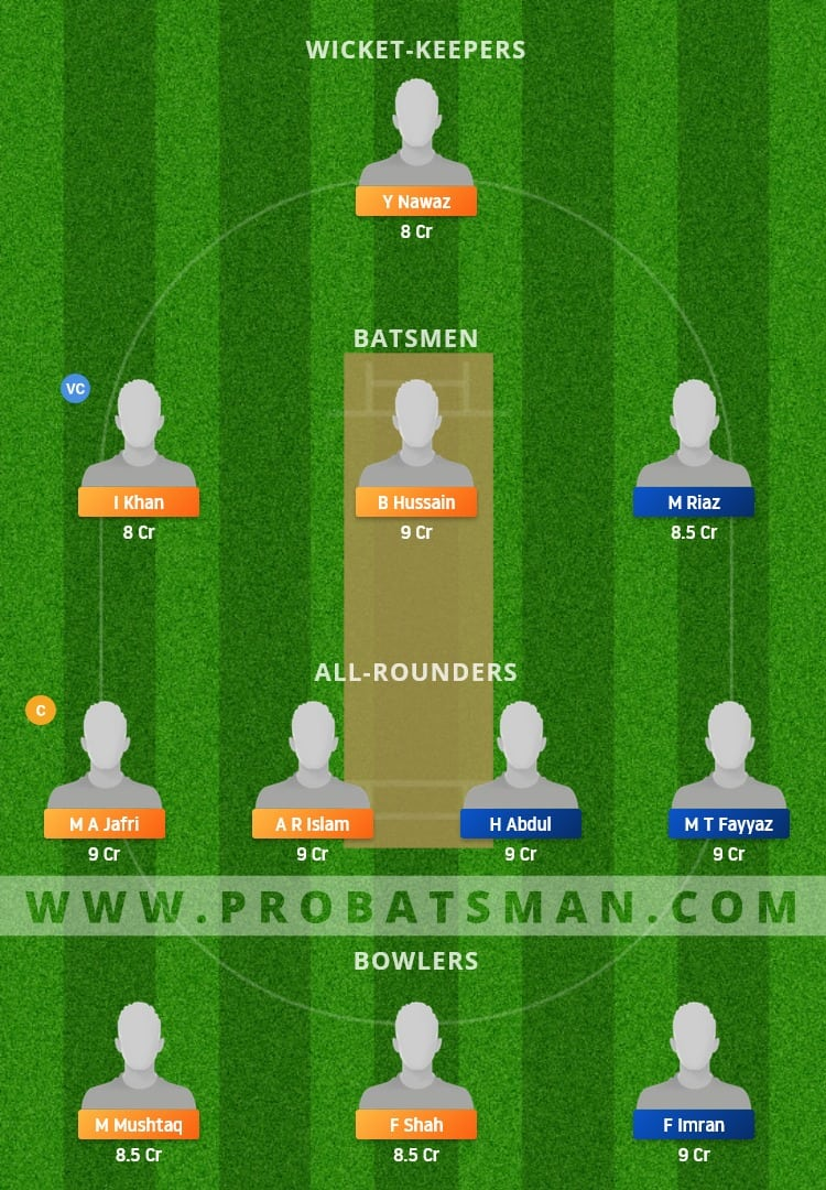 BRE vs PLG Dream11 Fantasy Team Prediction