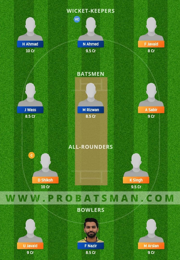 CIV vs JIB Dream11 Fantasy Team Prediction