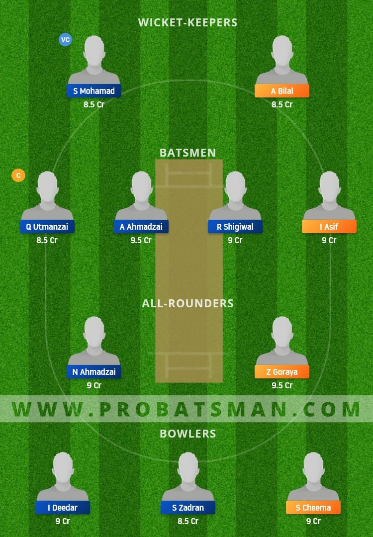 SAL vs VIA Dream11 Fantasy Team Prediction