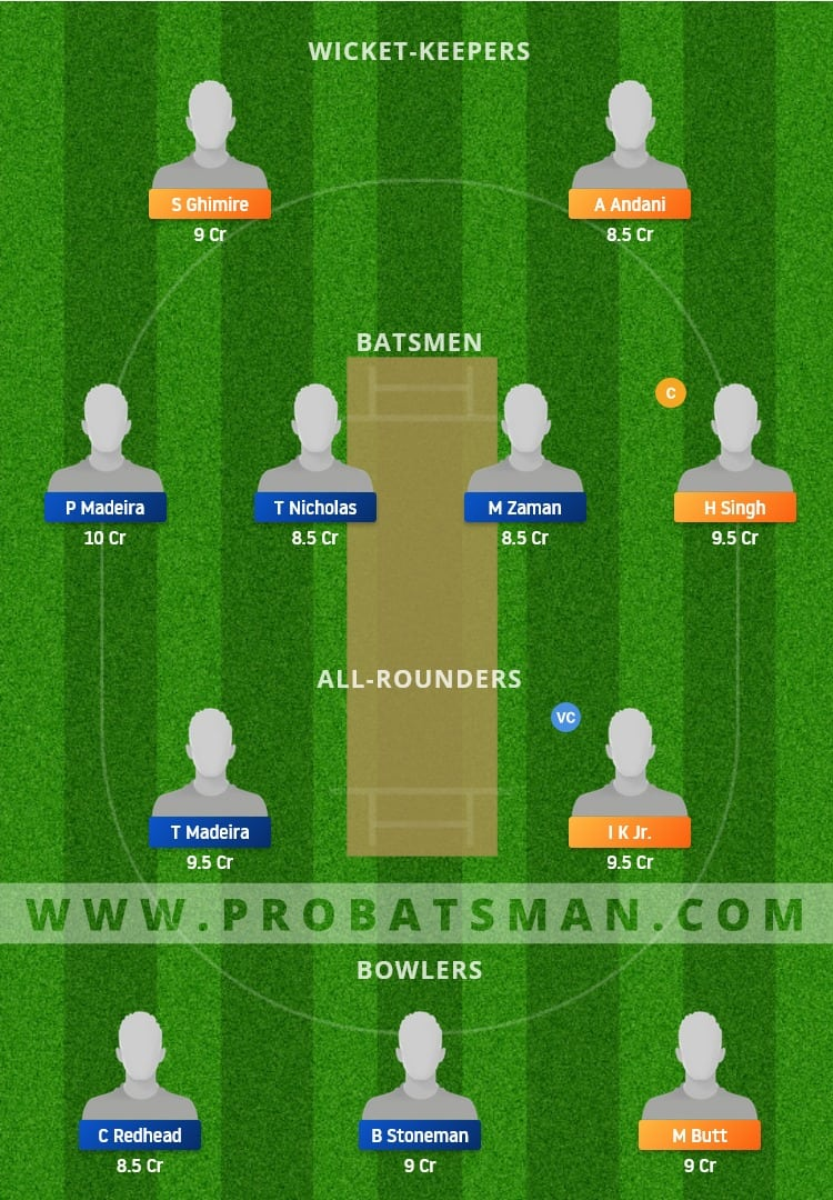 GOR vs CK Dream11 Fantasy Team Prediction
