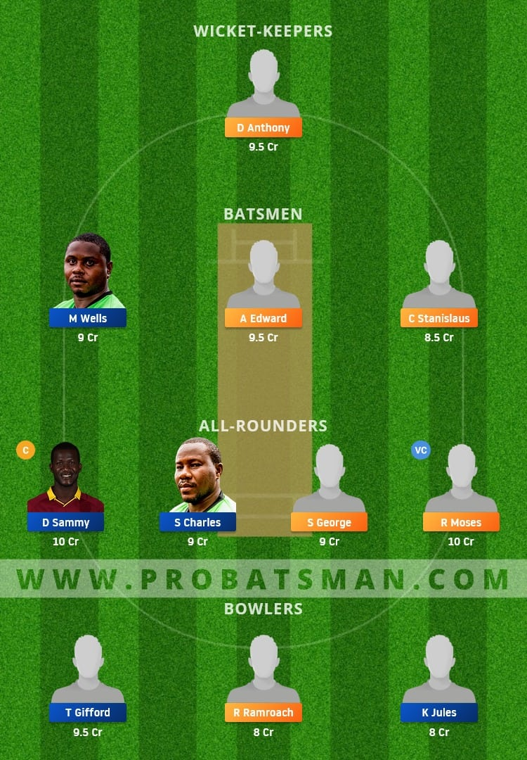LBR vs ME Dream11 Fantasy Team Prediction