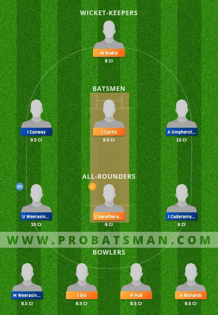 NCC vs WCC Dream11 Fantasy Team Prediction