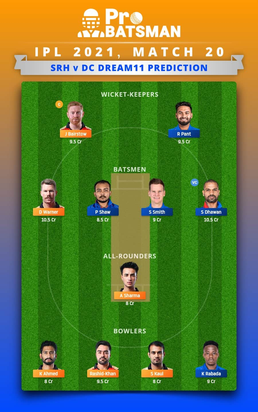 SRH vs DC Dream11 Fantasy Team Prediction
