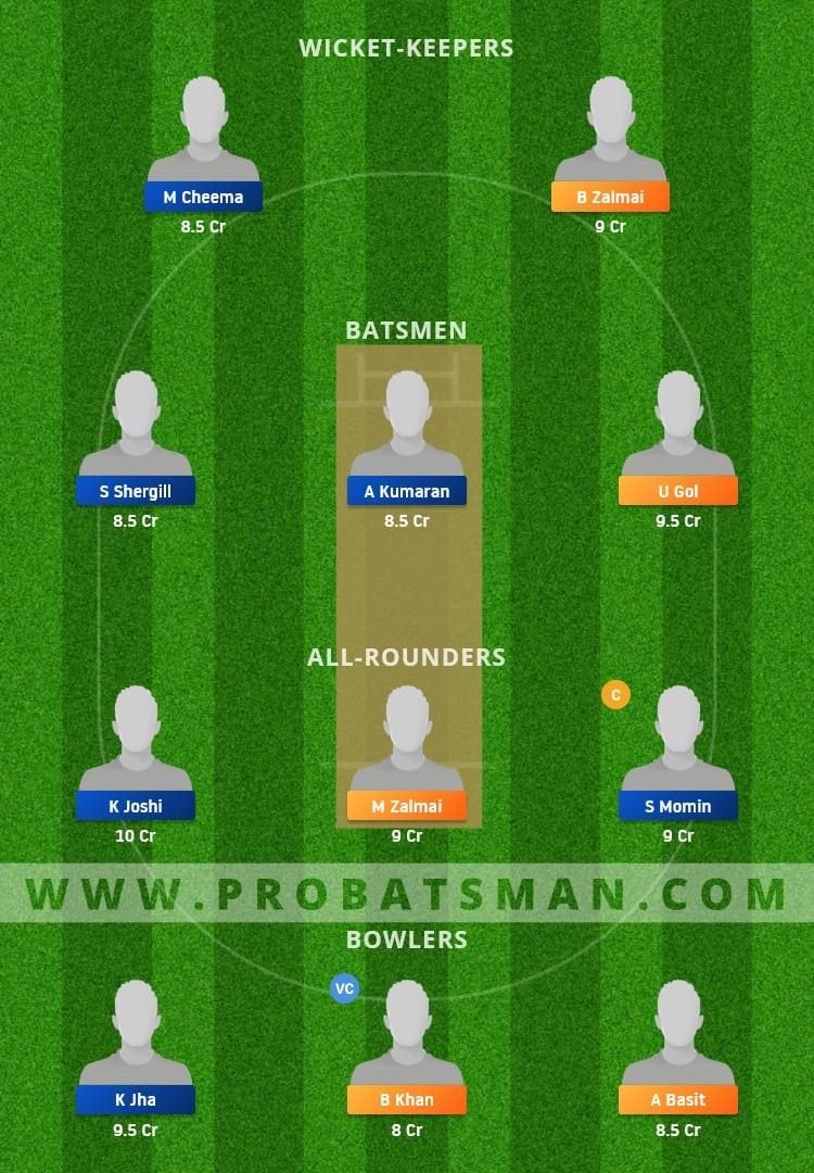 CRC vs INV Dream11 Fantasy Team Prediction