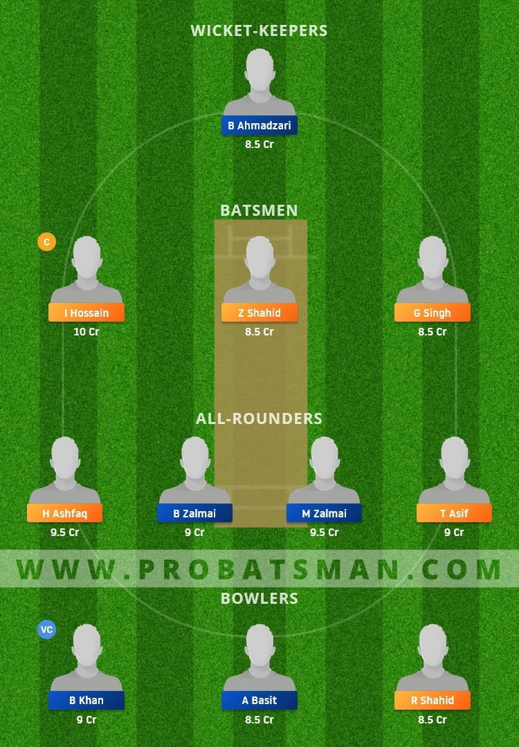 BAA vs CRC Dream11 Fantasy Team Prediction