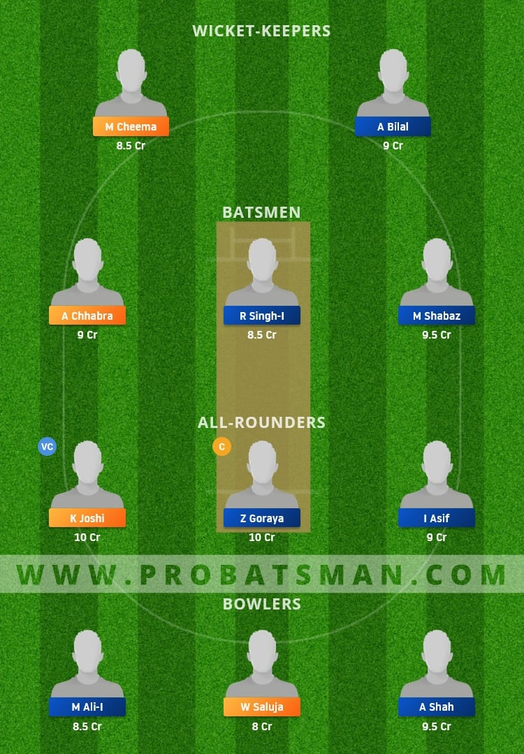 INV vs SAL Dream11 Fantasy Team Prediction