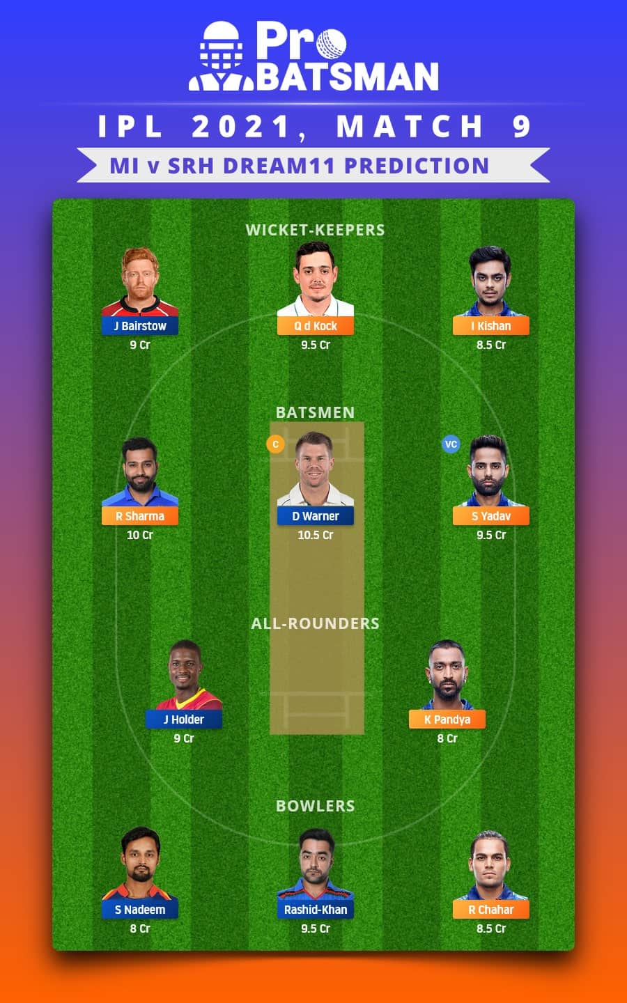 MI vs SRH Dream11 Fantasy Team Prediction