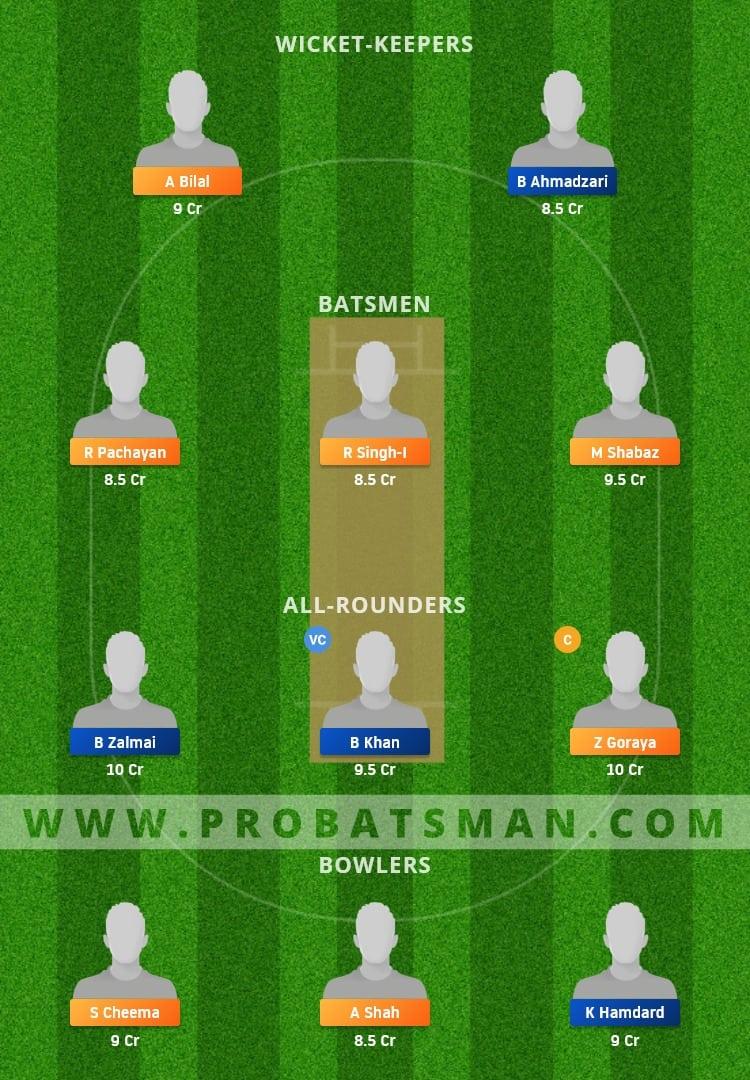 SAL vs CRC Dream11 Fantasy Team Prediction