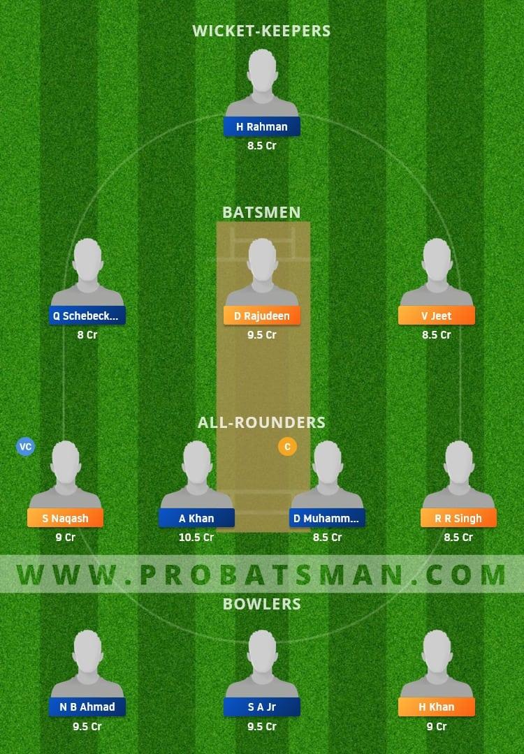 BBS vs MSF Dream11 Fantasy Team Prediction