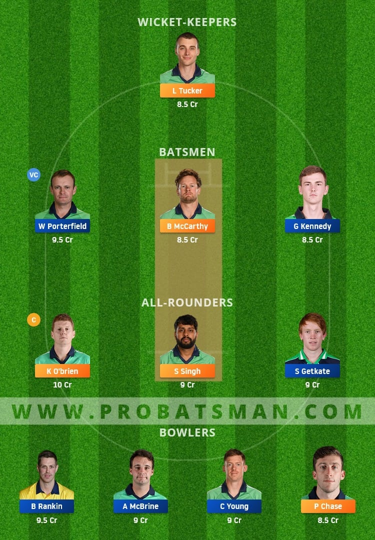 LLG vs NWW Dream11 Fantasy Team Prediction