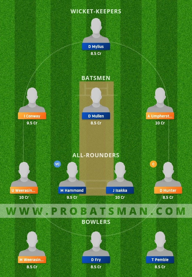 WCC vs SD Dream11 Fantasy Team Prediction