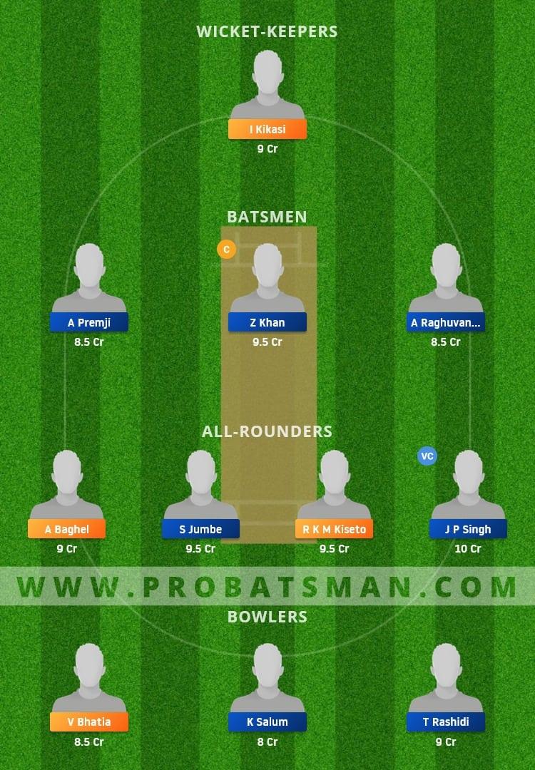 TRG vs CHR Dream11 Fantasy Team Prediction