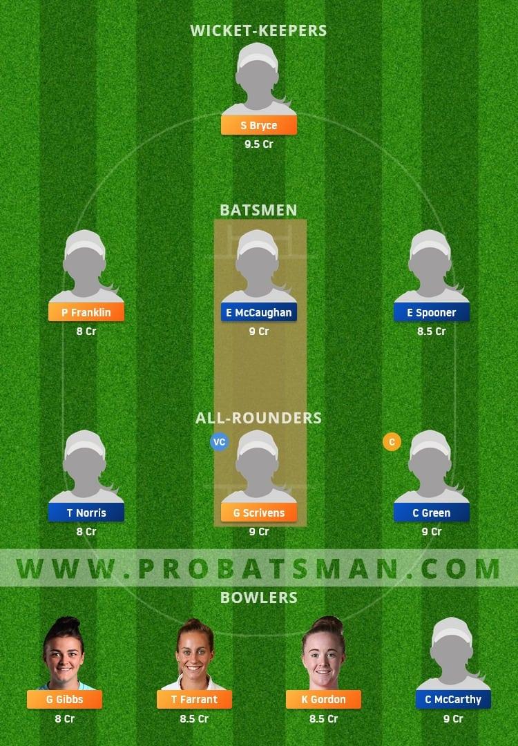 KET-W vs SUS-W Dream11 Fantasy Team Prediction