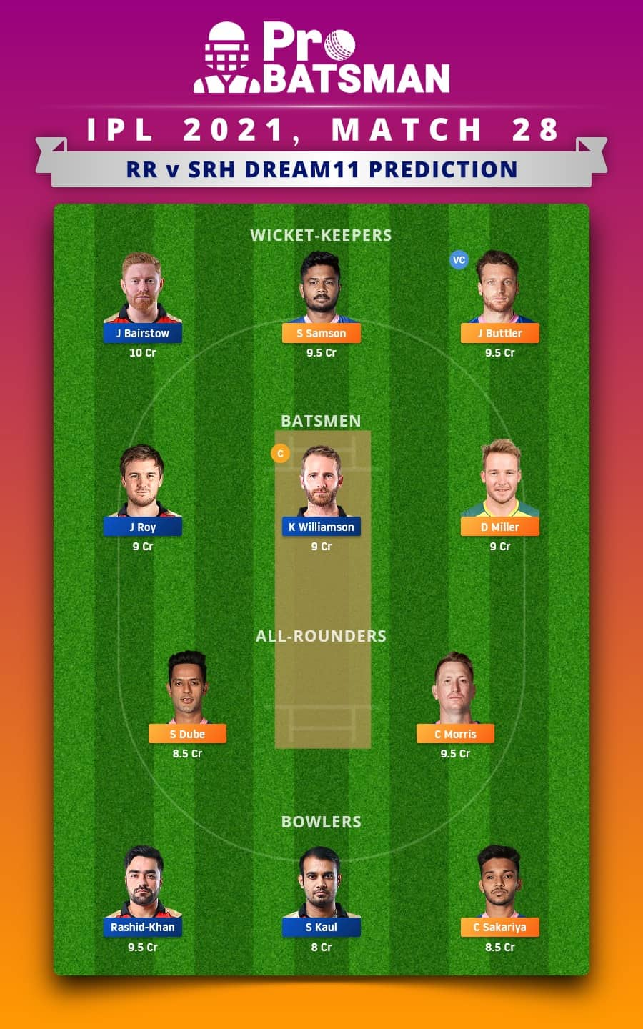 RR vs SRH Dream11 Fantasy Team Prediction