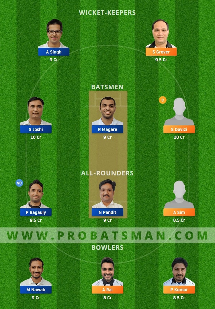 PBV vs UCC Dream11 Fantasy Team Prediction