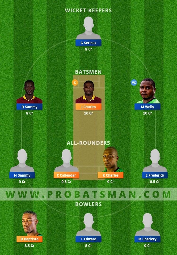 SCL vs ME Dream11 Fantasy Team Prediction