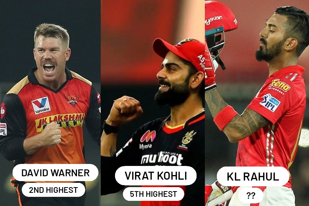 IPL: Top 5 Highest Run-Scorers In UAE