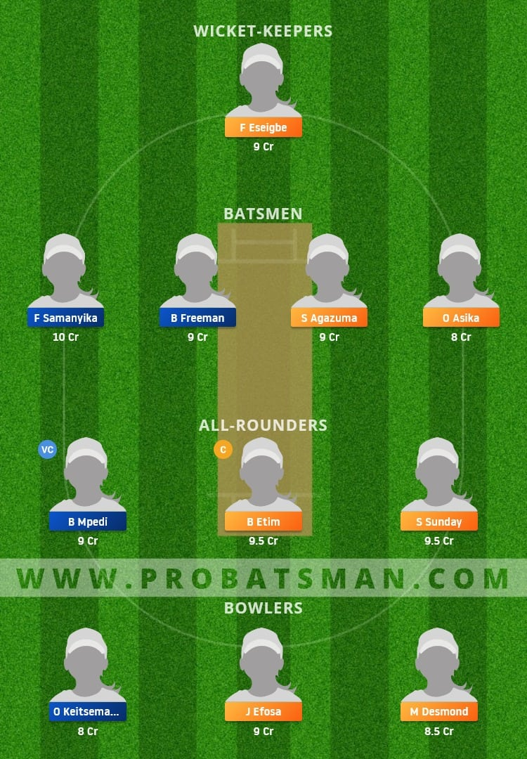NIG-W vs BOT-W Dream11 Fantasy Team Prediction