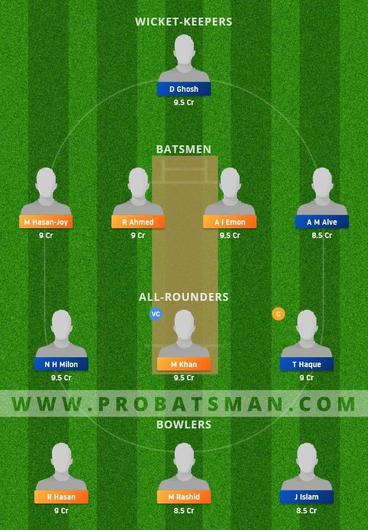 DOHS vs PAR Dream11 Fantasy Team Prediction
