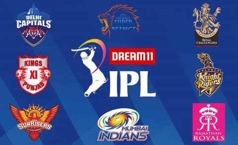 IPL Franchises In A Trouble After BCCI Announces August 20 As Deadline For Last Date For Squad Submission