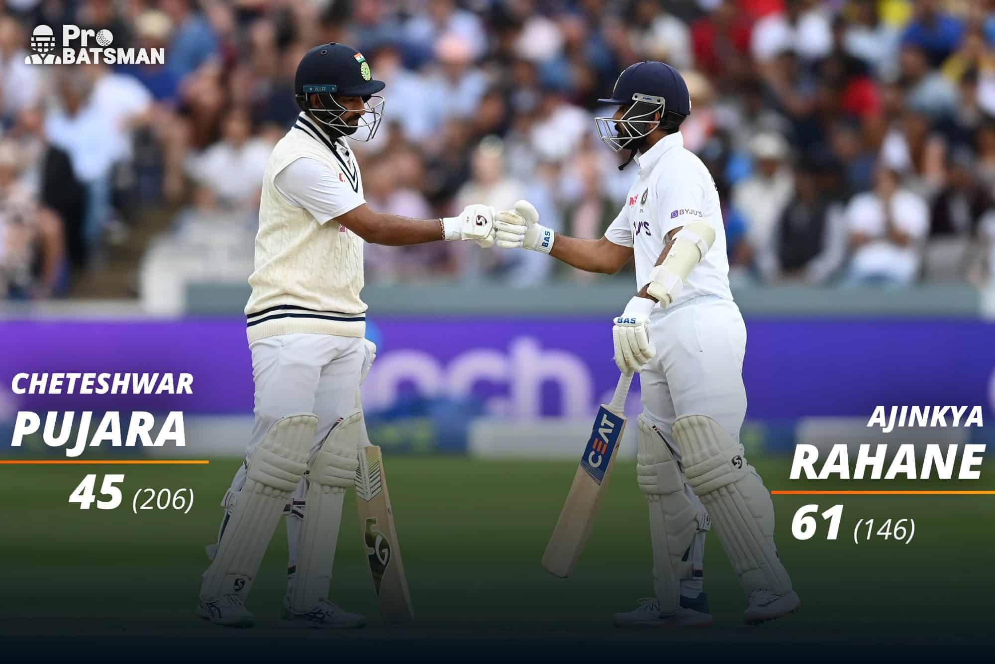 ENG vs IND Cheteshwar Pujara and Ajinkya Rahane - Highest Fourth-Wicket Partnership For India