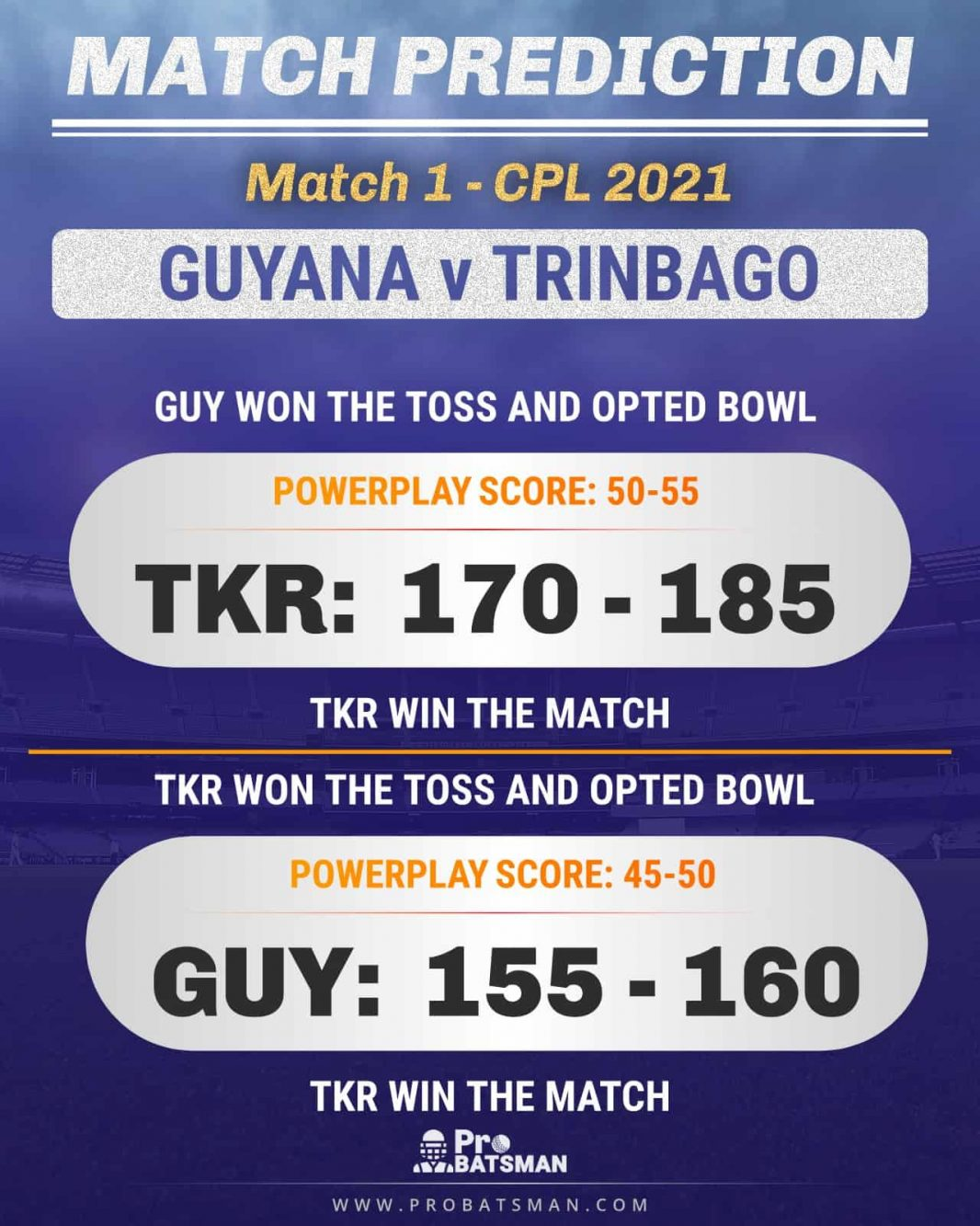 GUY vs TKR Match Prediction