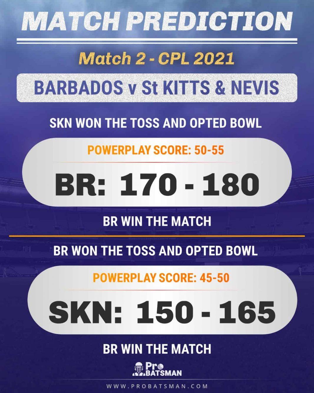 BR vs SKN Match Prediction