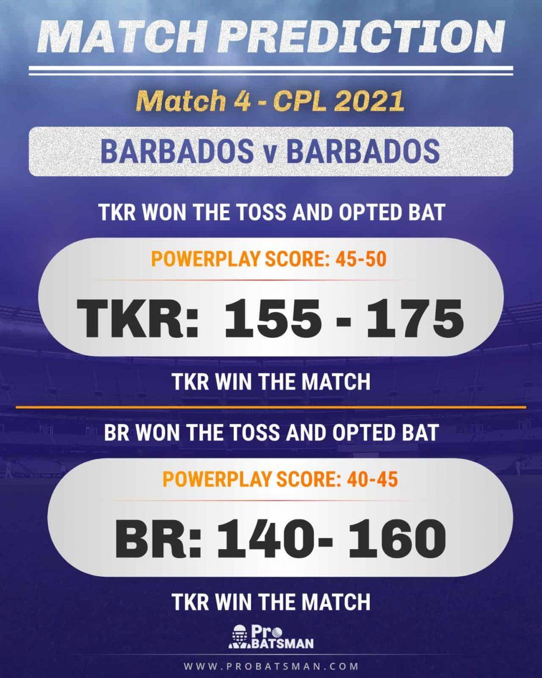 TKR vs BR Match Prediction