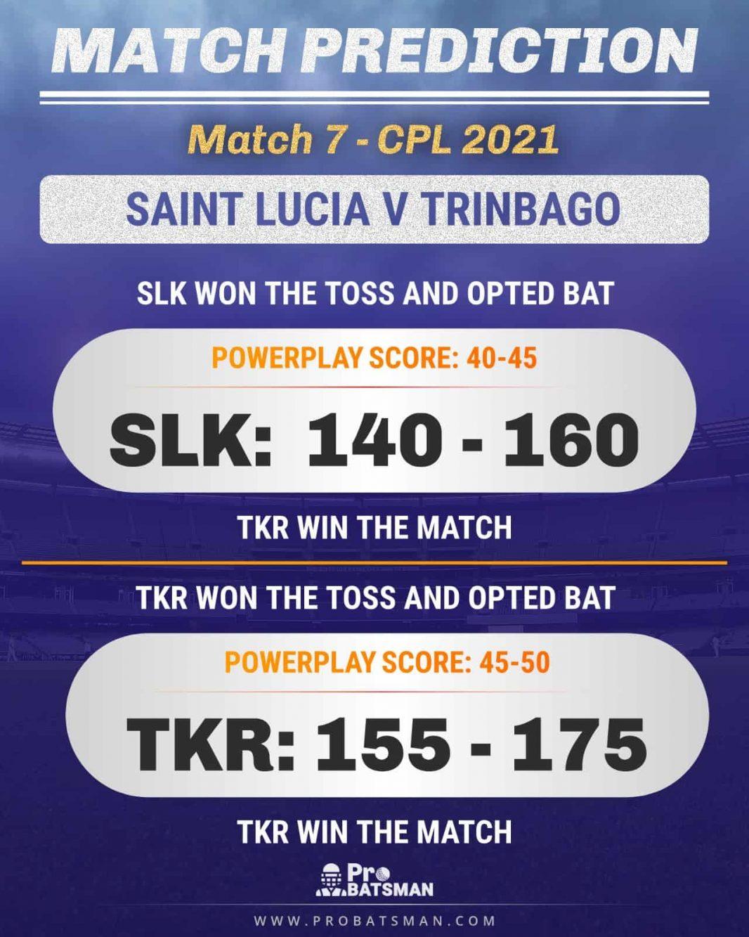 SLK vs TKR Match Prediction