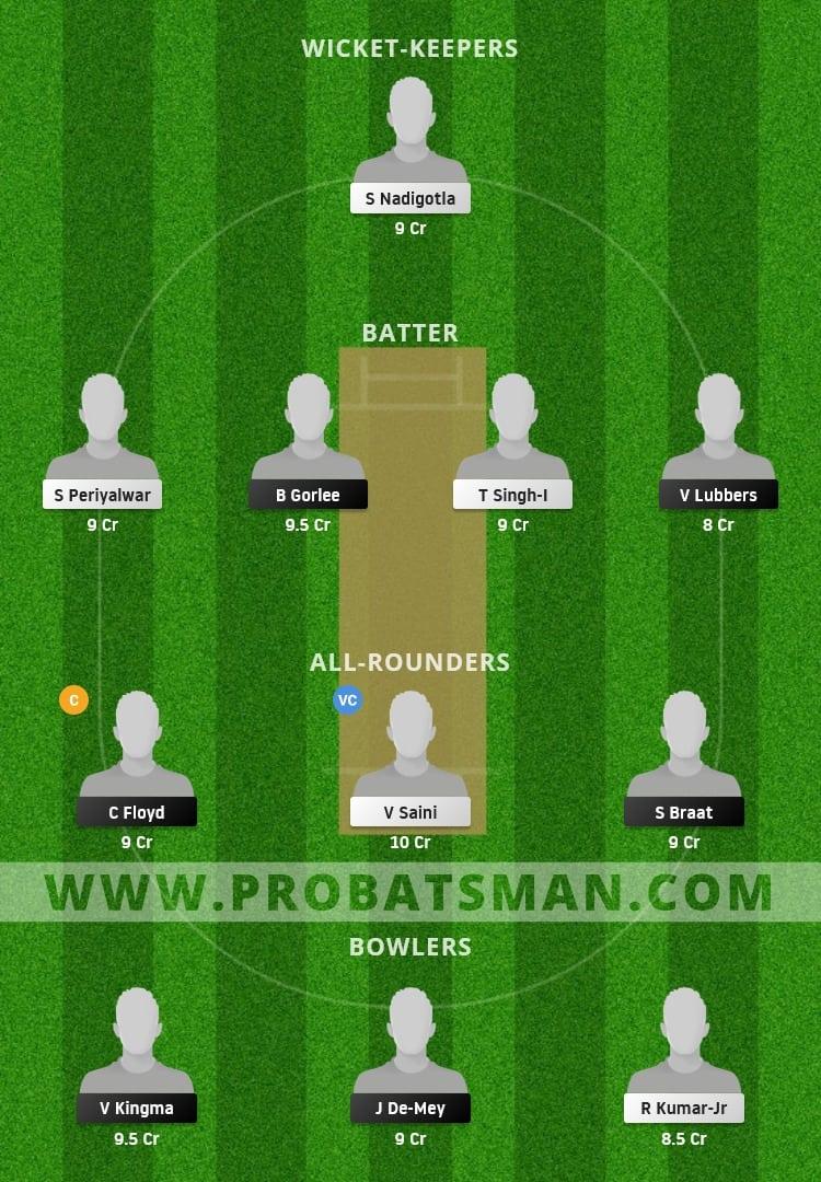 NED XI vs ROM Dream11 Fantasy Team Prediction