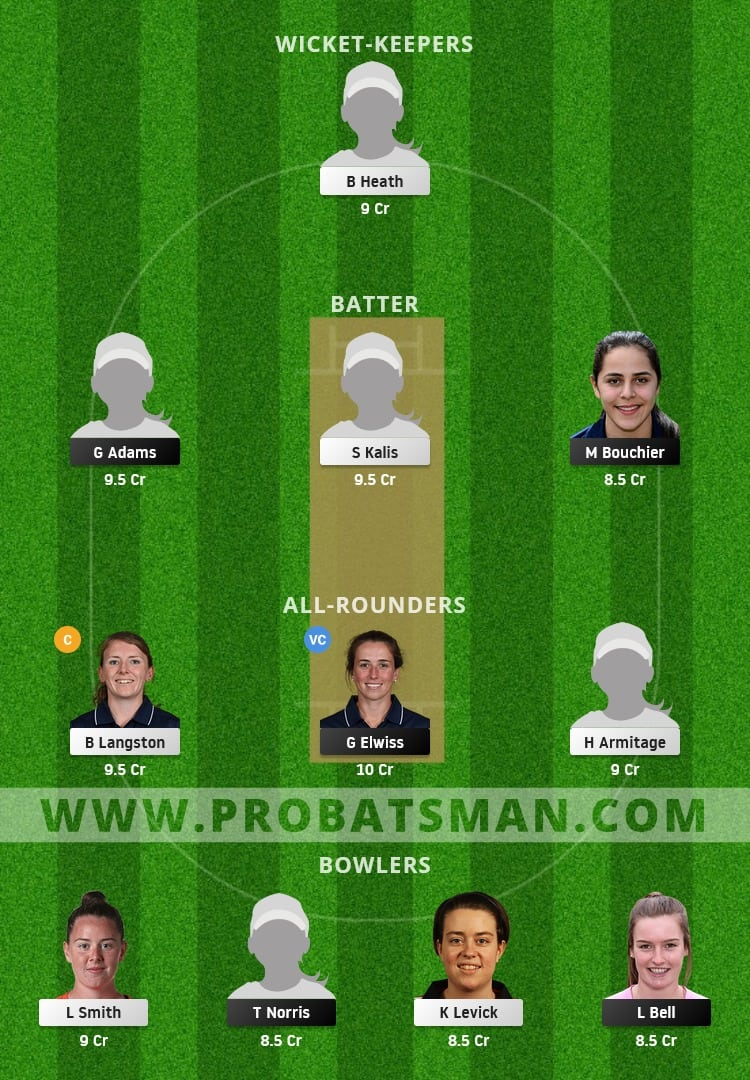 SV vs NOD Dream11 Prediction, Fantasy Cricket Tips: Playing XI, Pitch Report & Updates of Rachael Heyhoe Flint Trophy 2021 For The Final