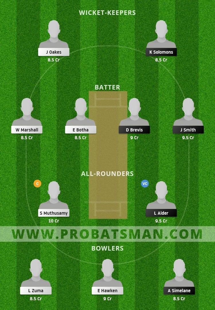 SA-U19 vs NWD Dream11 Fantasy Team Prediction